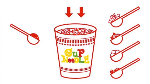 選擇湯料和菜料。