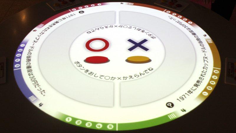 ○×クイズや穴埋めクイズなど、インスタントラーメンにまつわる様々なクイズが出題されます。